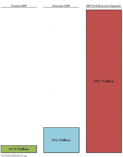 Deutsche Bank in Crisi: Cosa Succede agli Investitori