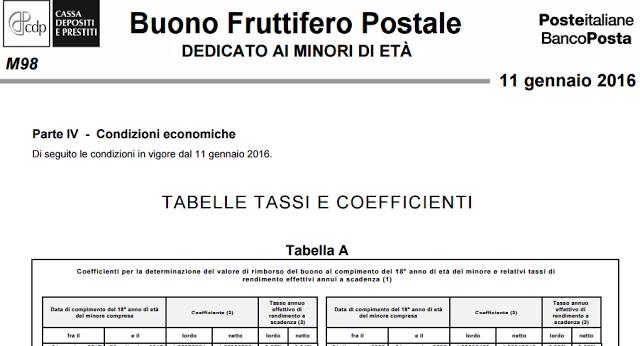 Investimenti sicuri per minorenni: i Buoni Fruttiferi Postali convengono?