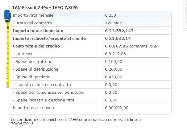 cedolino stipendio poste italiane