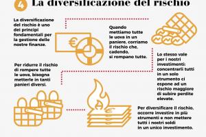 Come Diversificare gli Investimenti per Ridurre i Rischi