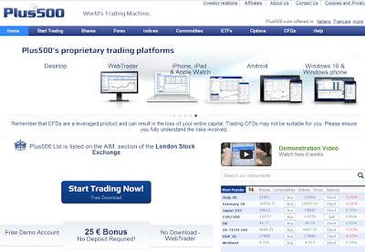 Come disattivare un iscrizione a 24 option tradeing