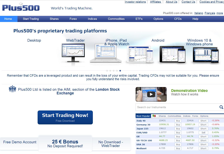 Come funziona trading online bancoposta