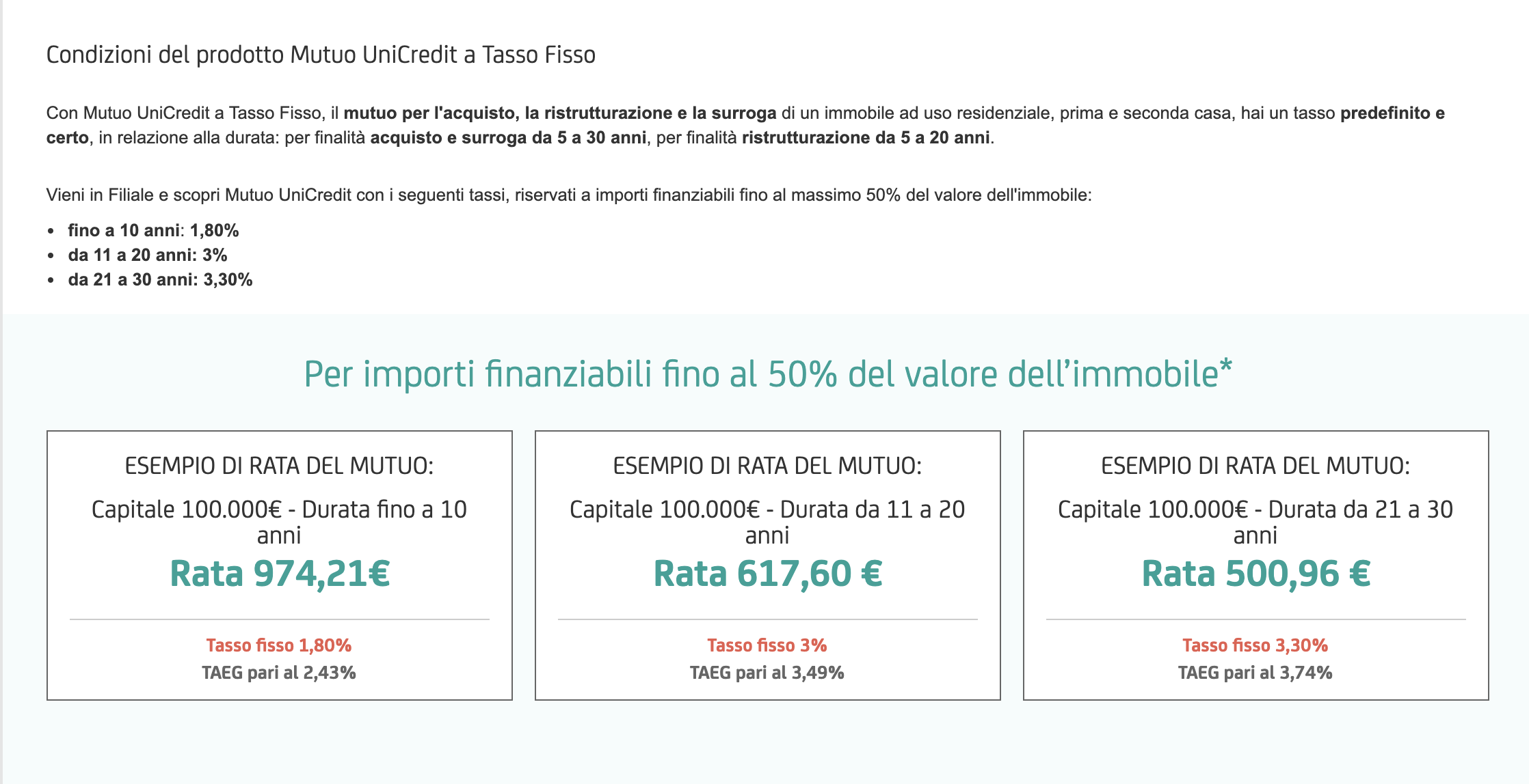 mutuo a tasso fisso unicredit