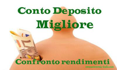 Migliori Conti Deposito Maggio 2017 Offerte Rendimenti a Confronto