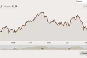 Comprare azioni Deutsche Bank: è un investimento da fare?
