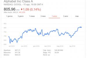 Azioni Google - Alphabet Inc., previsioni 2019, conviene investire?