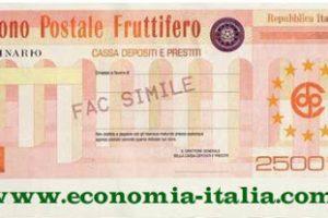 Buoni Fruttiferi Postali indicizzati all'inflazione italiana