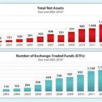 ETF a Reddito Fisso: gli investimenti obbligazionari più sicuri redditizi