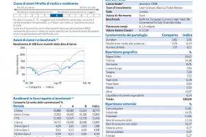 High Yield: migliori fondi investimento obbligazionari ad alto rendimento