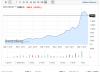 Investire in moneta virtuale criptovaluta conviene? Bitcoin, Ethereum, Litecoin, Peercoin