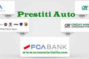 Finanziamenti auto FCA Bank convengono? Opinioni