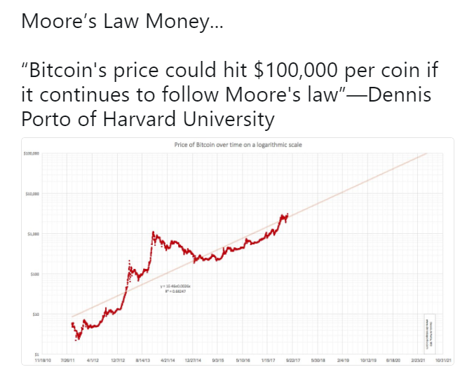 bitcoin valore previsioni)