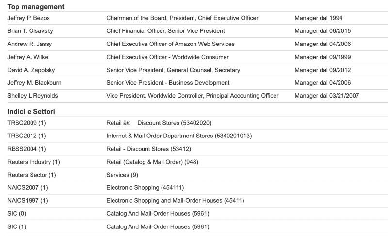 Top Management Amazon SPA