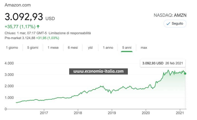 giochi app per guadagnare bitcoin il mercato critico