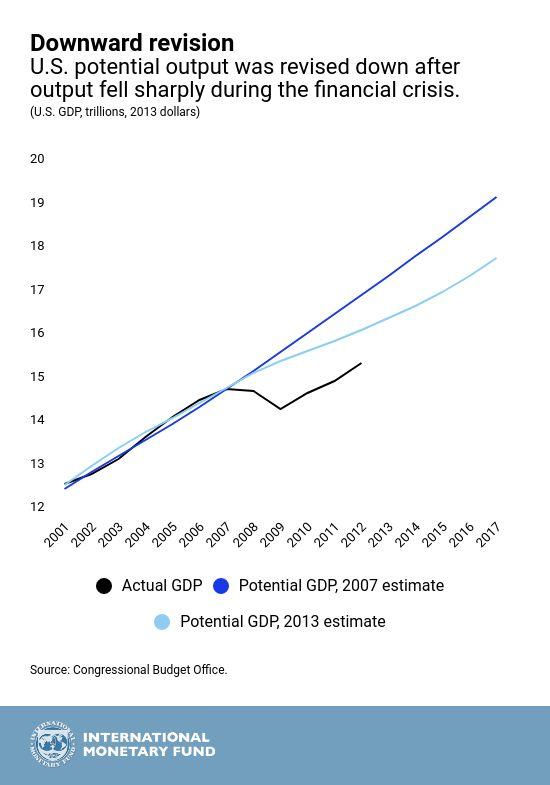 conseguenze della bolla finanziaria in economia