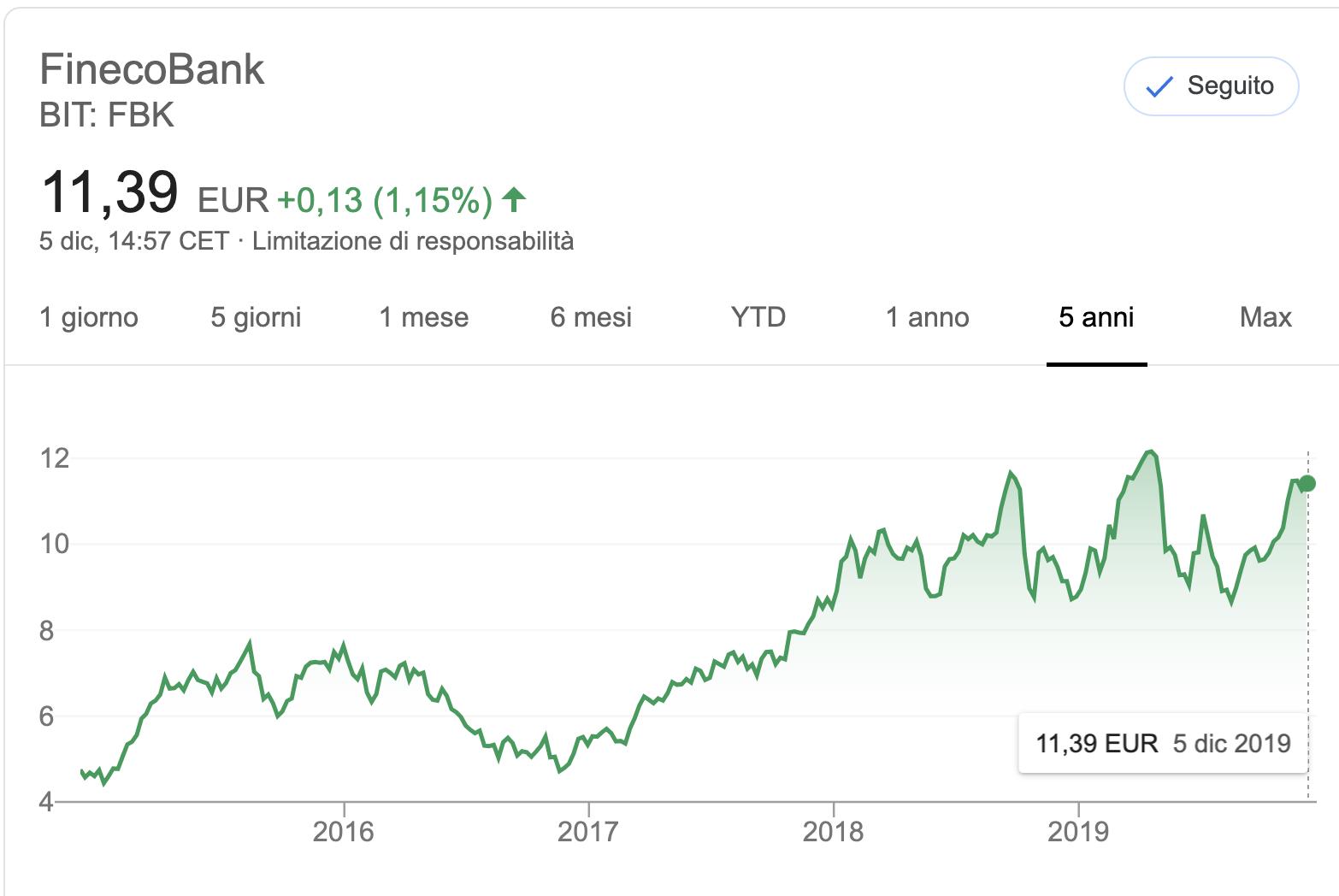 azioni da comprare nel 2020 di aziende italiane