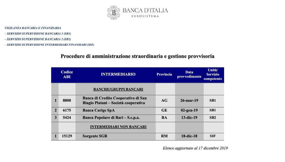 banche italiane in amministrazione straordinaria
