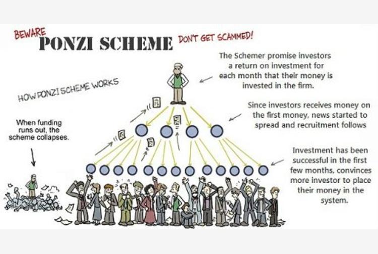 Schema Ponzi: cos'è e come funzionano le truffe online