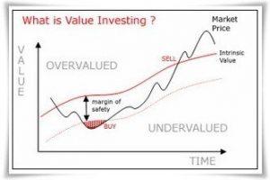 Value Investing: cos'é e su quali azioni investire con questa strategia
