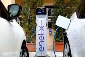 Investire in Azioni di Colonnine di Ricarica Energia Elettrica per Auto