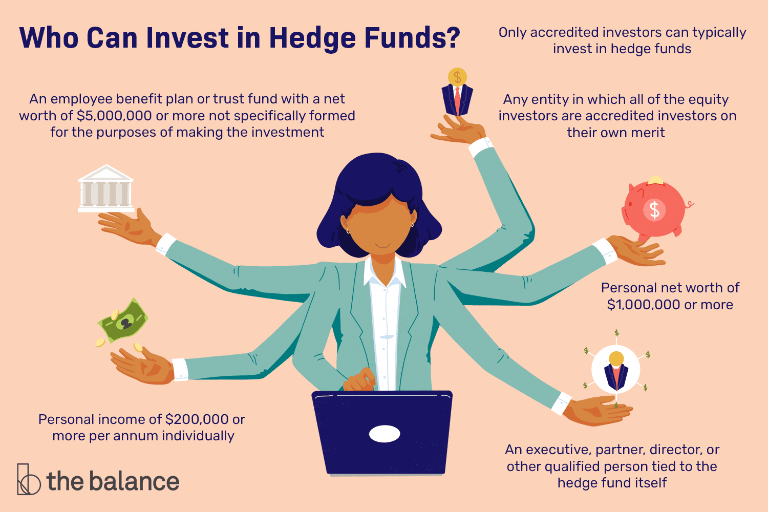 Cos'é un Hedge Fund / Fondo Speculativo e come funziona