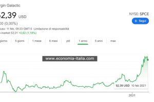 Migliori Azioni Spaziali da Comprare per Investire in Borsa