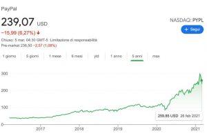 Azioni Sicure da Comprare per Investitori principianti