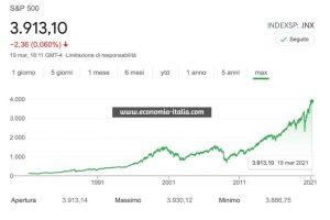 Come Aggirare il limite di 100.000 euro sul C/C Fineco e vivere sereno