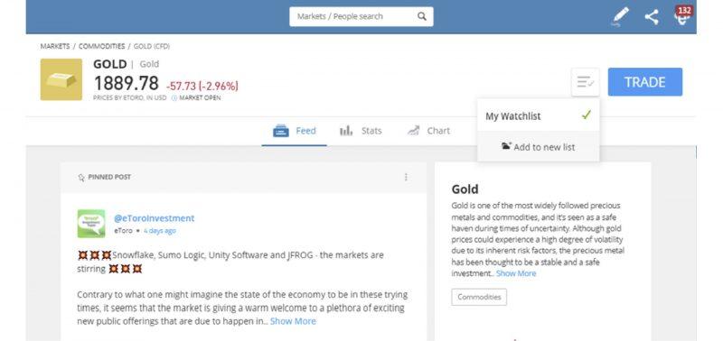 Posso fare trading sull'oro usando i CFD?