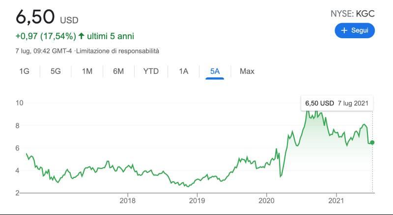 Azioni che aumenteranno di valore
